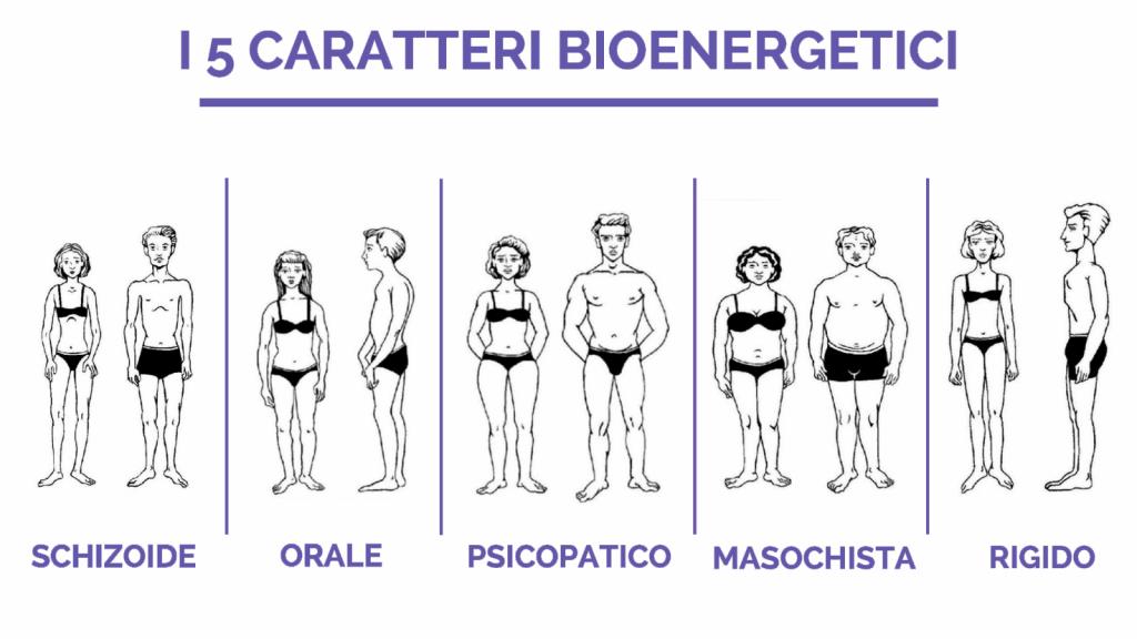 5-caratteri-bioenergetici